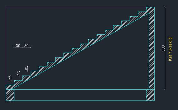 merdiven projesi