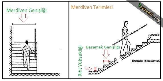 merdiven terimleri